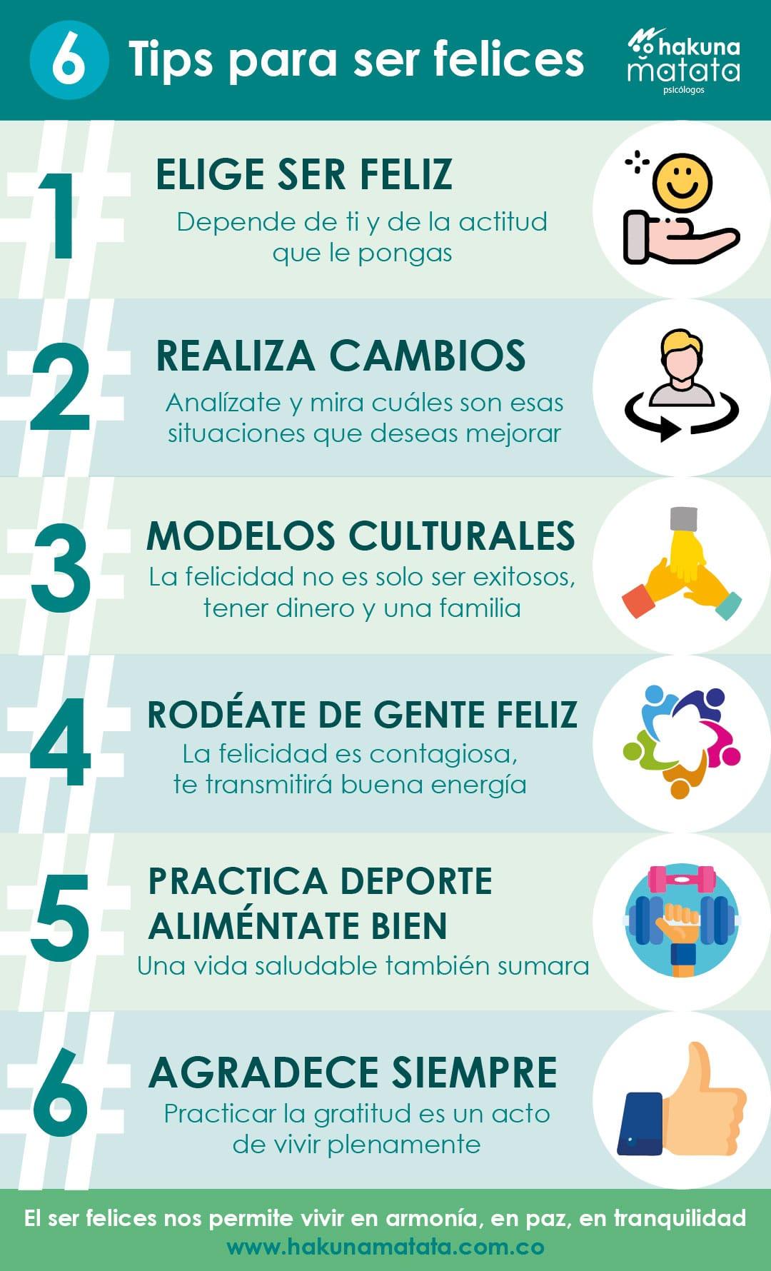 Infografia felicidad