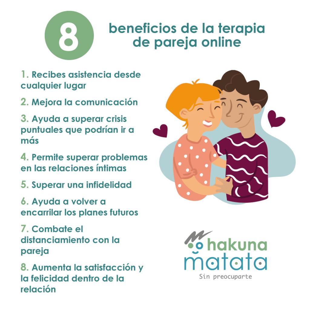 Beneficios de la terapia de pareja online