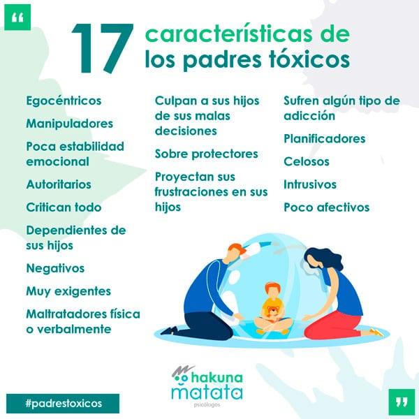 17 características de los padres tóxicos