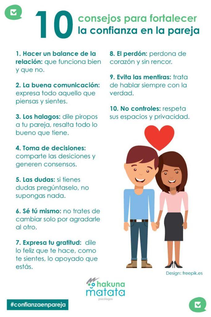 10 consejos para fortalecer la confianza en la pareja