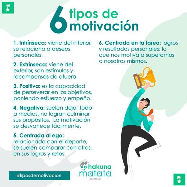 6 tipos de motivacion