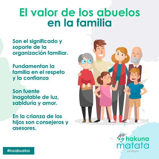 El valor de los abuelos en la familia